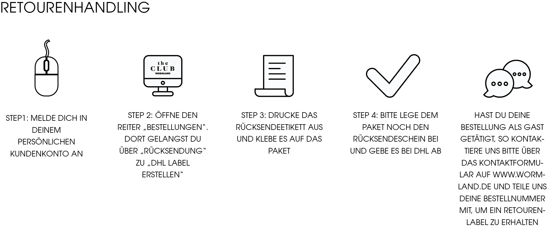 Lieferschein_Retoure_Prozess